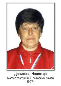 Данилова Надежда (МС по горным лыжам)_724x1024